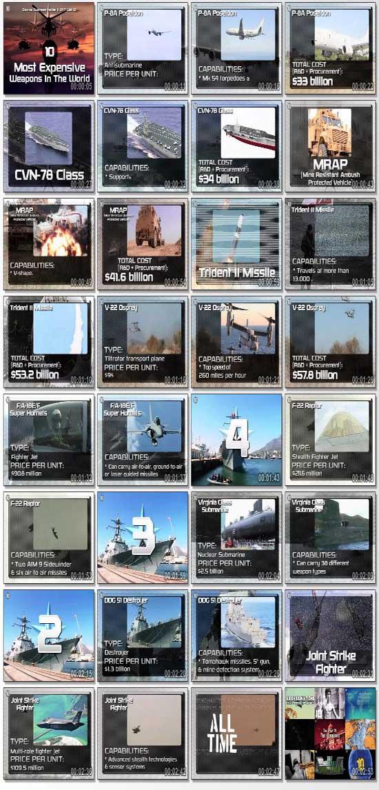 گران قیمت ترین تسلیحات جهان