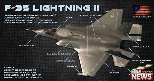 , اف-۳۵ لایتنینگ ۲ , لاکهید مارتین اف ۳۵ لایتنینگ ۲ , اف ۳۵ لایتنینگ ,