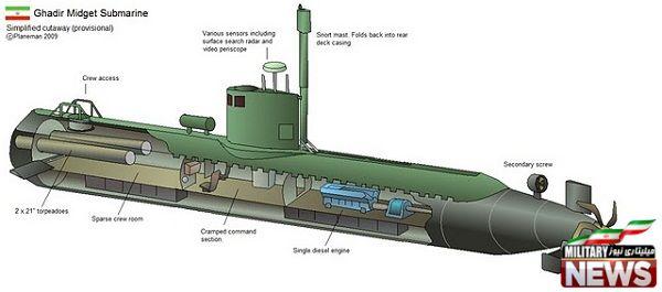 کلاس غدیر یک زیردریایی