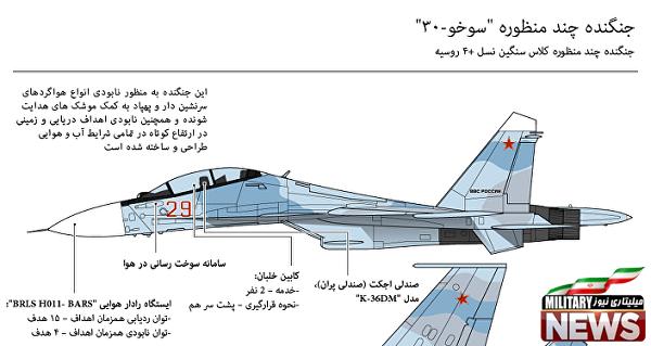 جنگنده سوخو ۳۰ به ایران