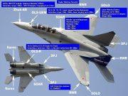 خرید ۵۰۰ هواپیمای میگ ۳۱ و میگ ۳۵ از روسیه توسط ایران