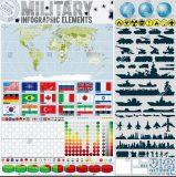 لیست رتبه بندی قویترین قدرت های نظامی جهان در سال ۲۰۱۸(صعود ۱۰ پله ای ایران)
