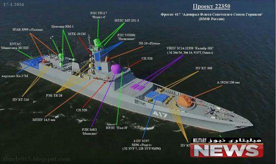 تسلیحات و سامانه های ناو کلاس dmiral Gorshkov
