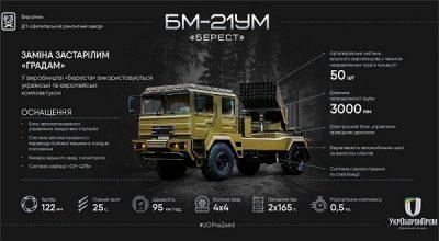 معرفی راکت انداز ۱۲۲ میلیمتری برست BM-21UM Berest